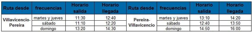 Itinerario de los vuelos de EasyFly entre Villavicencio y Pereira.