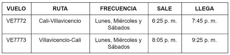 Itinerario de los vuelos de EasyFly entre Villavicencio y Cali.
