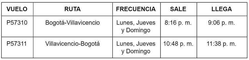 Itinerario de Wingo entre Bogotá y Villavicencio.