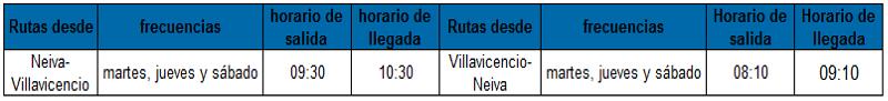 Itinerario de EasyFly entre Neiva y Villavicencio.