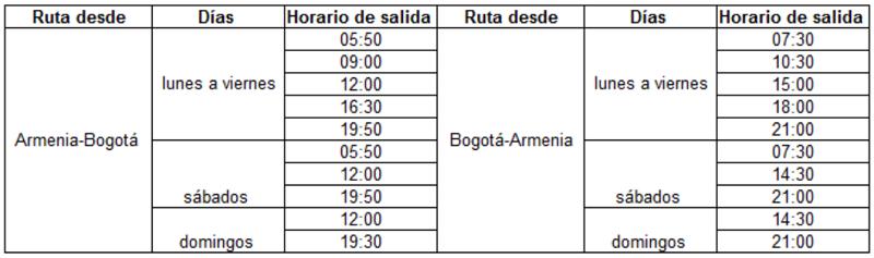 Itinerario de los vuelos de EasyFly entre Armenia y Bogotá.