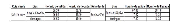Itinerario de EasyFly entre Cali y Tumaco.