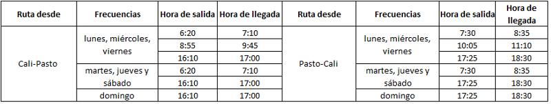 Itinerario de los vuelos de EasyFly entre Cali y Pasto.