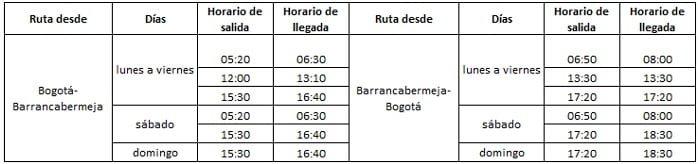 Frecuencias de EasyFly entre Bogotá y Barrancabermeja.