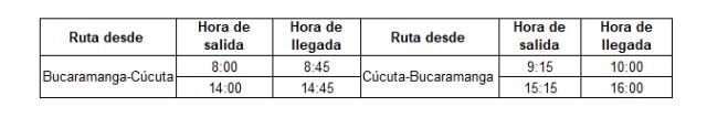 Itinerario de EasyFly entre Bucaramanga y Cúcuta.