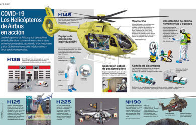 Airbus Helicopters en América Latina.