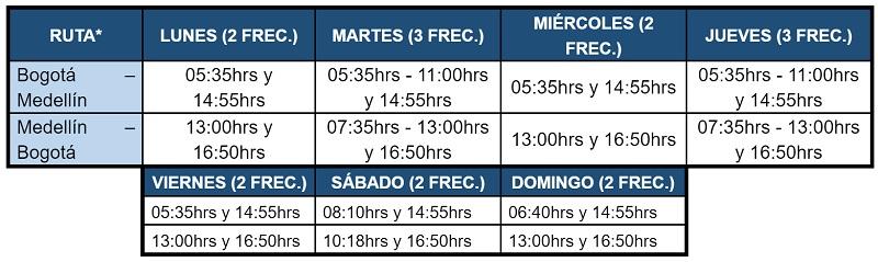 Itinerario de los vuelos entre Bogotá y Medellín de Satena.