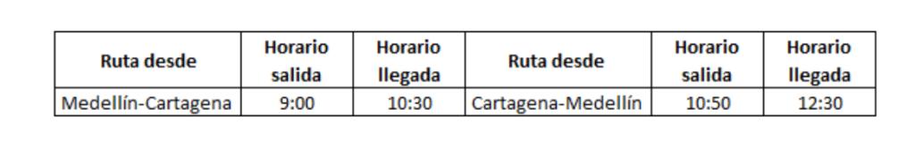 Itinerario del vuelo entre Cartagena y Medellín de EasyFly.