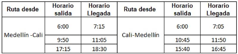 Itinerario de los vuelos de EasyFly entre Medellín y Cali.