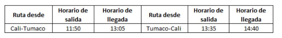 Itinerario de los vuelos de EasyFly entre Cali y Tumaco.