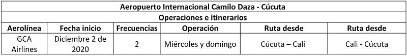 Itinerario de los vuelos entre Cali y Cúcuta de GCA Airlines.