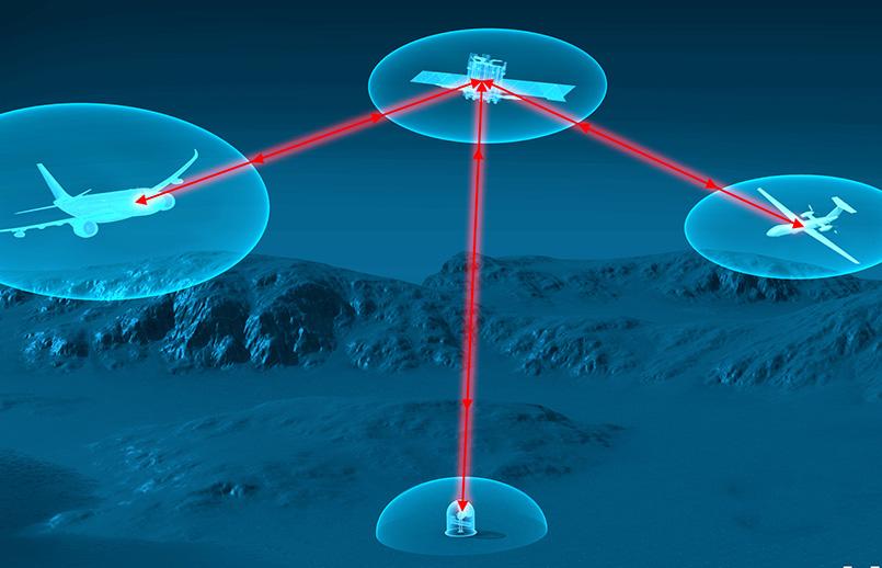 Terminal de comunicaciones láser de Airbus y TNO.