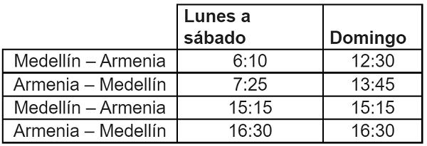 Itinerario de EasyFly entre Medellín y Armenia.