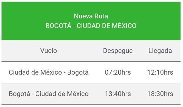 Itinerario de Viva Aerobus entre Ciudad de México y Bogotá.