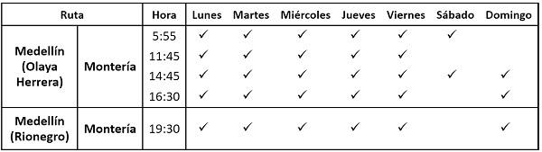 Itinerario de Easyfly entre Medellín y Montería.